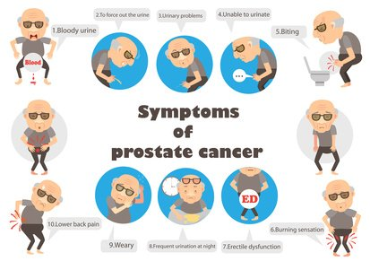 cancer_prostate_symptome