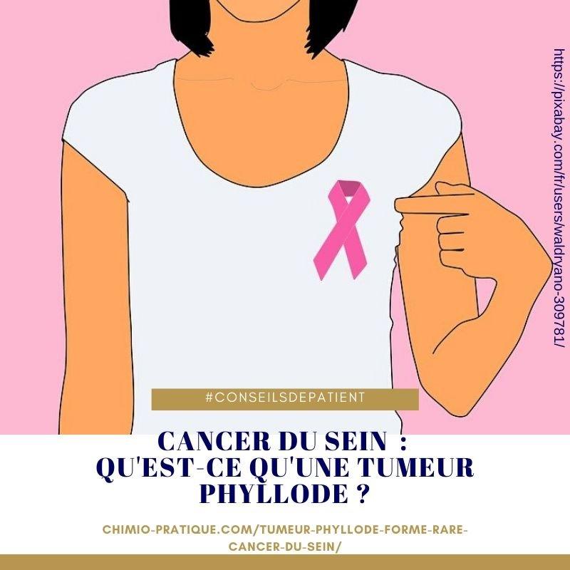 tumeur phyllode définition